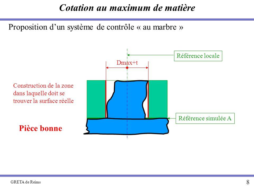 Cotation au maximum de matière GRETA de Reims 18 Application 2 Calcul de t1 et t2  t =  J mini  Jmini = J13min + J23mini + J12mini  Jmini = J(10D10/h9)mini + J(10N9/h9)mini + J(22H8/e8)mini  Jmini = 0,04 + 0 + 0,04  Jmini = 0,08 Equirépartition : t1 = t2 = 0,04 10 D10/h9 10 N9/h9  22 H8/e8 Assemblage claveté 1 3 2