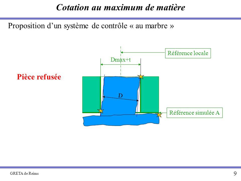 Cotation au maximum de matière GRETA de Reims 19 Application 2 Assemblage claveté Cotation de l alésage A 0,04 M A M 10 D10  22 H8 E A P 2,5 0,04 P A M  22 e8 E Cotation de l arbre 10N9 Il est théoriquement possible d associer une tolérance projetée et un modificateur au maximum de matière mais ce n est pas clairement défini dans la norme.