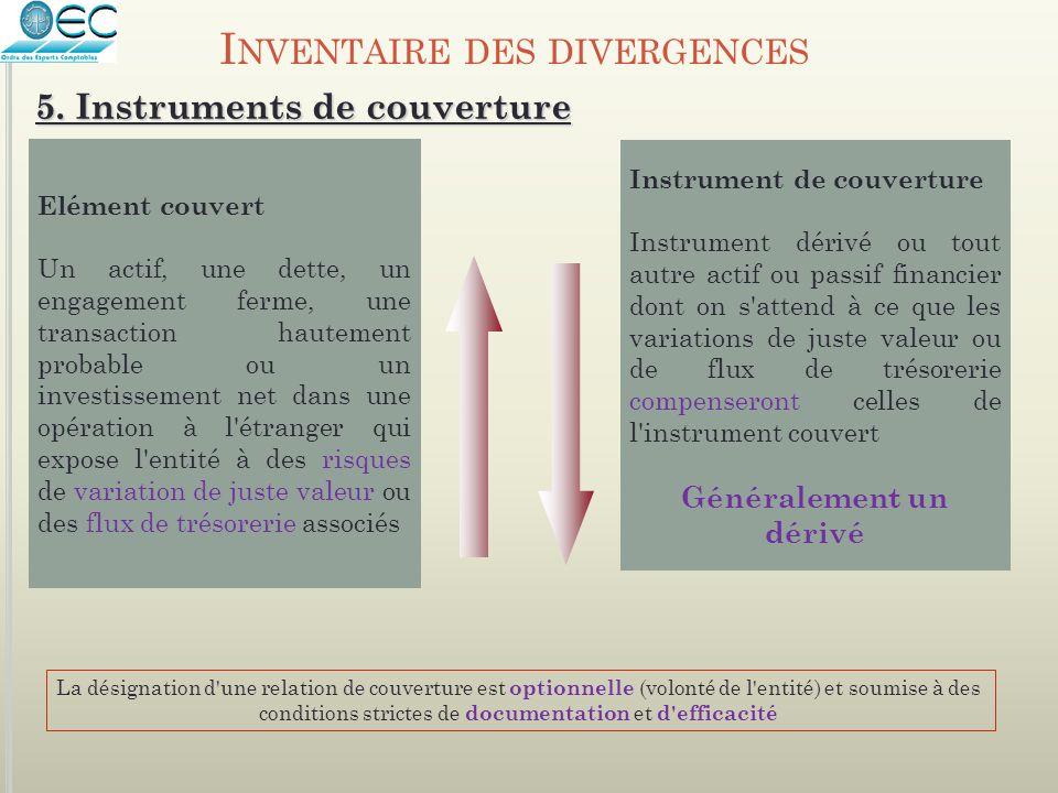 I NVENTAIRE DES DIVERGENCES Instrument de couverture Instrument dérivé ou tout autre actif ou passif financier dont on s'attend à ce que les variation