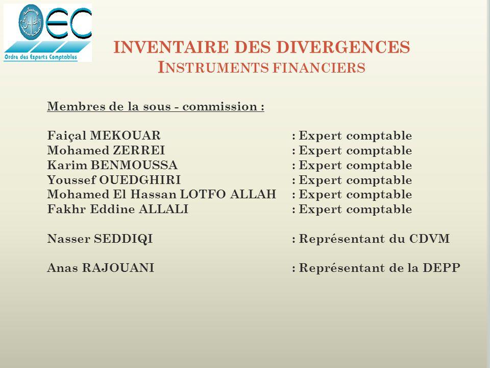 Membres de la sous - commission : Faiçal MEKOUAR : Expert comptable Mohamed ZERREI: Expert comptable Karim BENMOUSSA: Expert comptable Youssef OUEDGHI