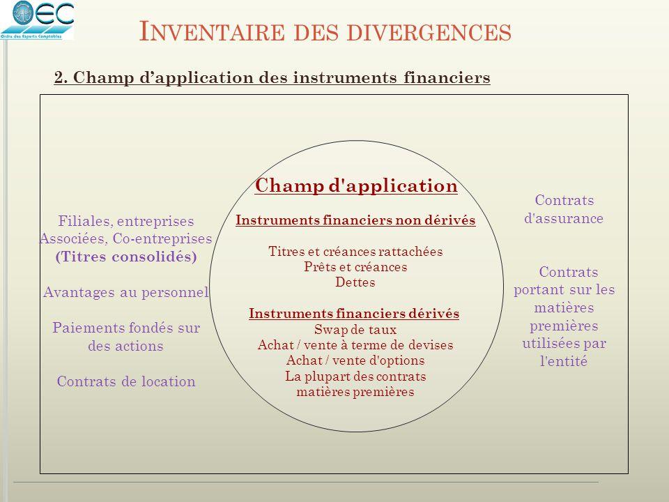 I NVENTAIRE DES DIVERGENCES Filiales, entreprises Associées, Co-entreprises (Titres consolidés) Avantages au personnel Paiements fondés sur des action