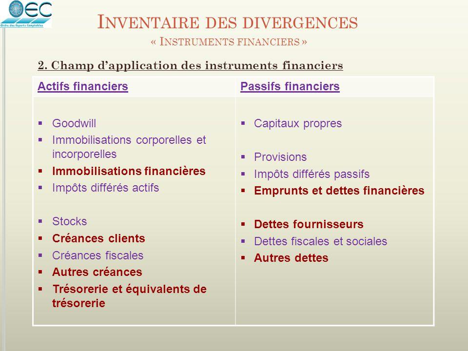 I NVENTAIRE DES DIVERGENCES « I NSTRUMENTS FINANCIERS » Actifs financiersPassifs financiers  Goodwill  Immobilisations corporelles et incorporelles