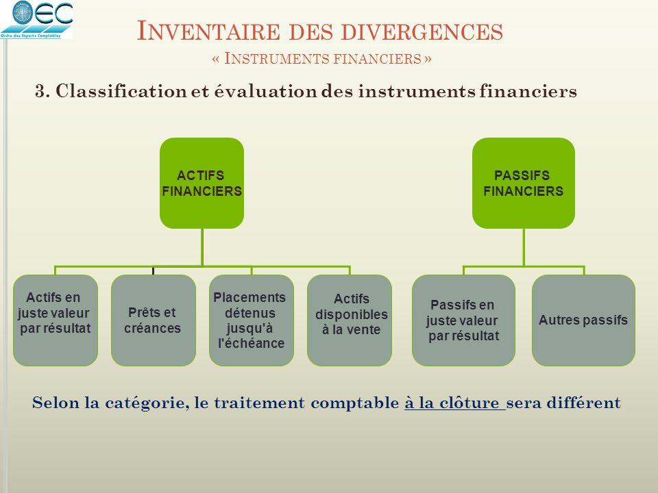 I NVENTAIRE DES DIVERGENCES « I NSTRUMENTS FINANCIERS » 3. Classification et évaluation des instruments financiers ACTIFS FINANCIERS Actifs en juste v
