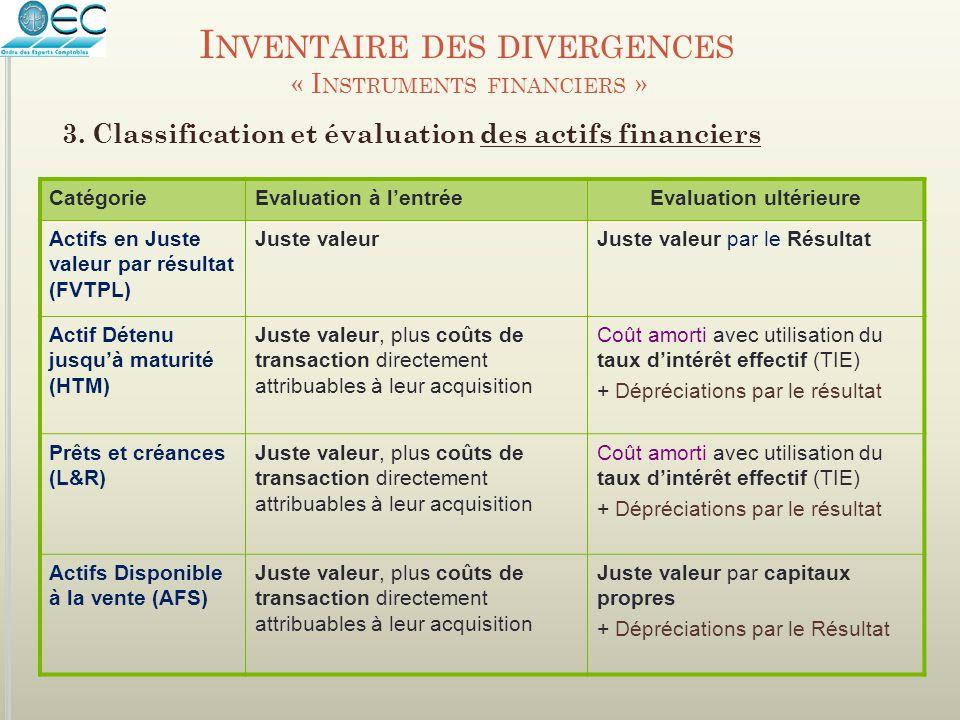 I NVENTAIRE DES DIVERGENCES « I NSTRUMENTS FINANCIERS » CatégorieEvaluation à l'entréeEvaluation ultérieure Actifs en Juste valeur par résultat (FVTPL