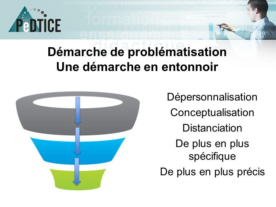 Démarche de problématisation Une démarche en entonnoir Dépersonnalisation Conceptualisation Distanciation De plus en plus spécifique De plus en plus p