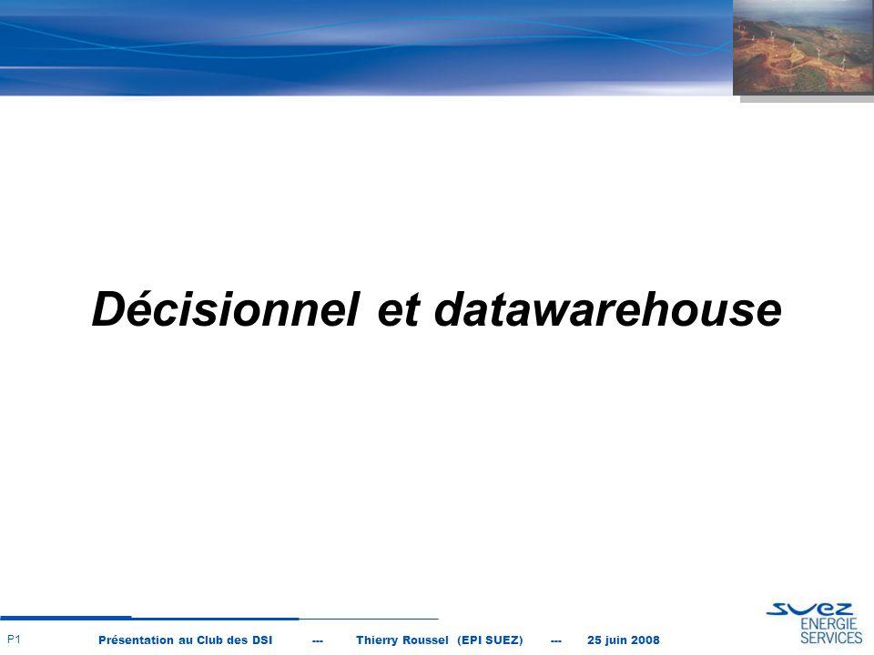 Présentation au Club des DSI --- Thierry Roussel (EPI SUEZ) --- 25 juin 2008 P2 Problématique ''décisionnel et datawarehouse'' chez SUEZ en 2002 Schéma directeur Projet pilote Projets réussis et abandonnés PLAN