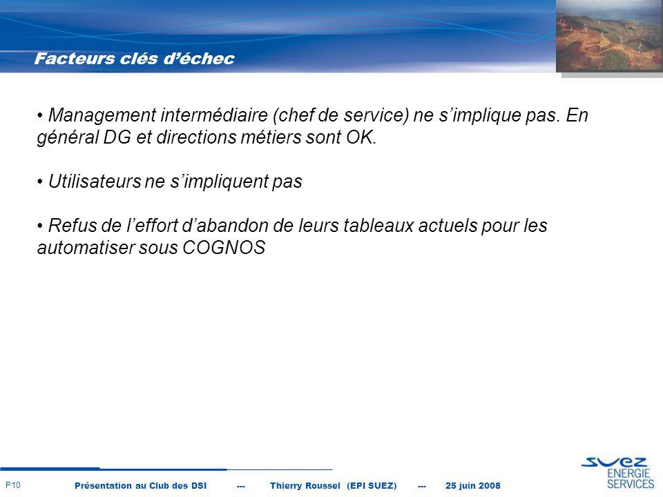 Présentation au Club des DSI --- Thierry Roussel (EPI SUEZ) --- 25 juin 2008 P10 Management intermédiaire (chef de service) ne s'implique pas. En géné