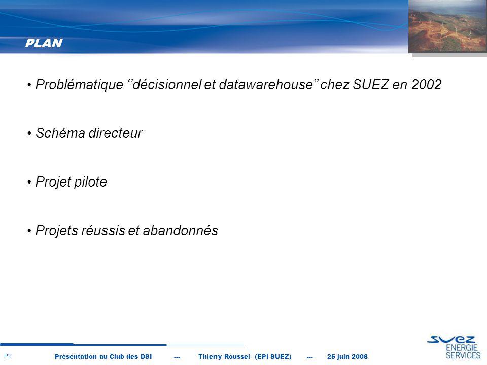 Présentation au Club des DSI --- Thierry Roussel (EPI SUEZ) --- 25 juin 2008 P2 Problématique ''décisionnel et datawarehouse'' chez SUEZ en 2002 Schém