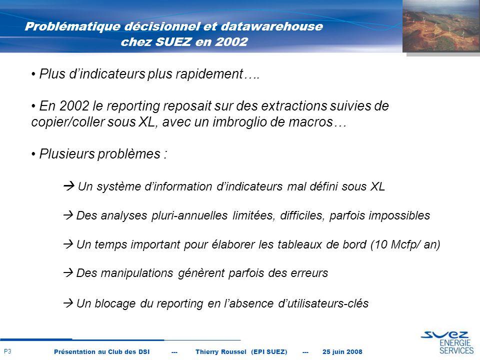 Présentation au Club des DSI --- Thierry Roussel (EPI SUEZ) --- 25 juin 2008 P3 Plus d'indicateurs plus rapidement…. En 2002 le reporting reposait sur