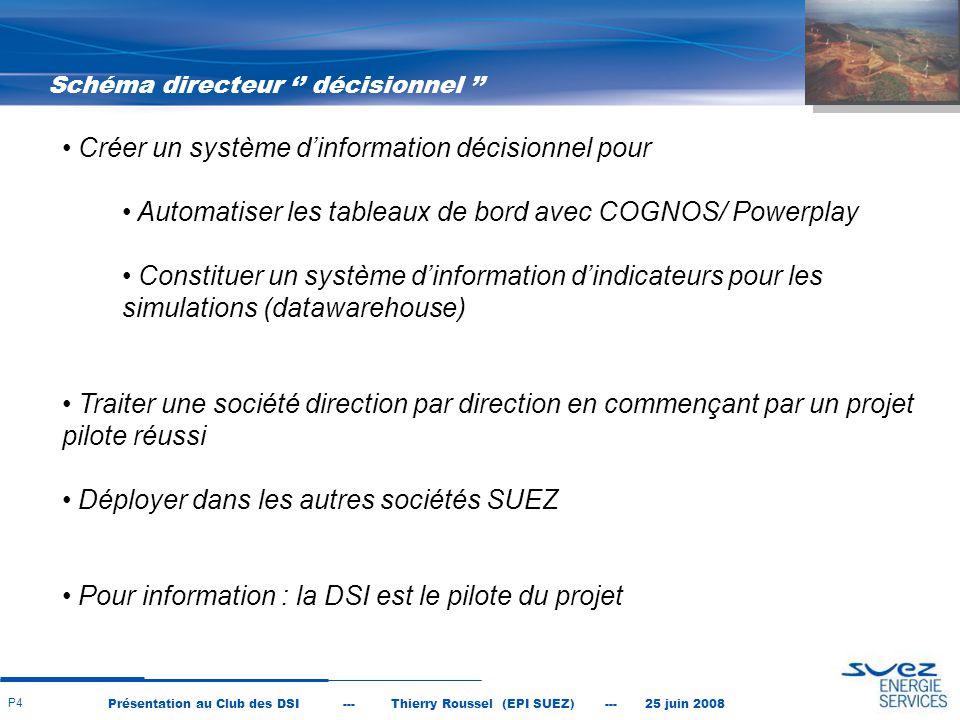 Présentation au Club des DSI --- Thierry Roussel (EPI SUEZ) --- 25 juin 2008 P5 Choix des acteurs : Chef de service convaincu et moteur Utilisateurs performants et maitrisant leur sujet (connaissance de leurs données, expérimentés en extractions/ reporting) Déroulement : - Analyse des tableaux  origine des indicateurs dans le SI - Fabrication du cube d'indicateurs (modélisation et requêtes) - Formation des utilisateurs - Réalisation des 1ers tableaux avec les utilisateurs  Opérationnel en 1 mois  Autres tableaux faits par les utilisateurs : bonne appropriation Projet pilote : direction de la clientèle