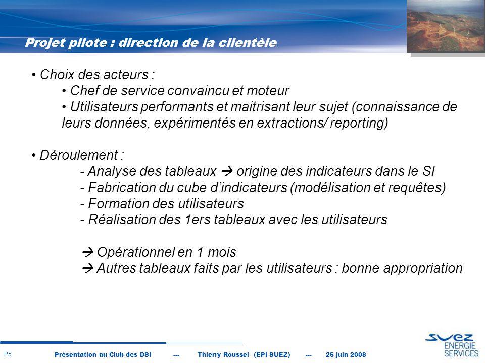 Présentation au Club des DSI --- Thierry Roussel (EPI SUEZ) --- 25 juin 2008 P5 Choix des acteurs : Chef de service convaincu et moteur Utilisateurs p