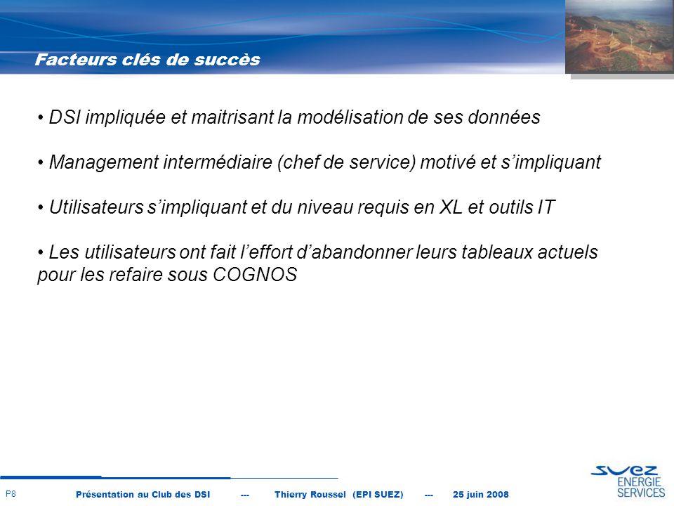 Présentation au Club des DSI --- Thierry Roussel (EPI SUEZ) --- 25 juin 2008 P8 DSI impliquée et maitrisant la modélisation de ses données Management