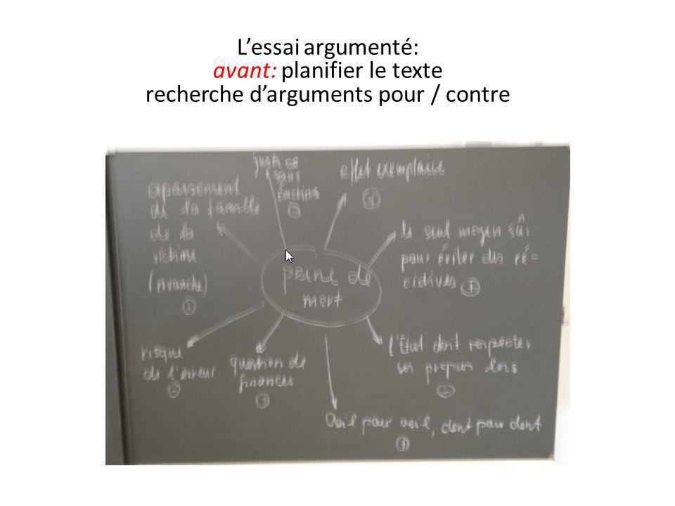 L'essai argumenté: avant: planifier le texte recherche d'arguments pour / contre