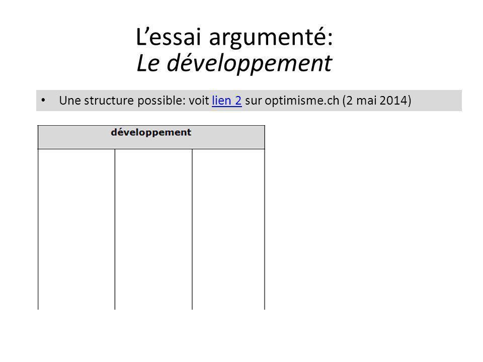 L'essai argumenté: Le développement Une structure possible: voit lien 2 sur optimisme.ch (2 mai 2014)lien 2 thèse «pour» antithèse «contre» synthèse: Réponse à la problé- matique