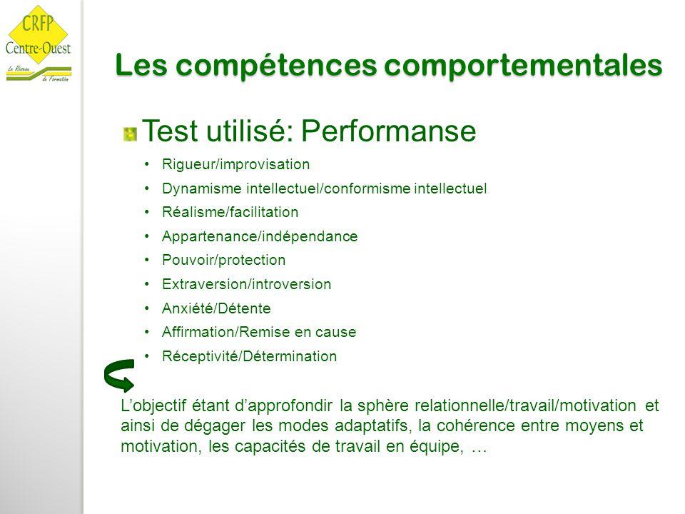 Les compétences comportementales Test utilisé: Performanse Rigueur/improvisation Dynamisme intellectuel/conformisme intellectuel Réalisme/facilitation