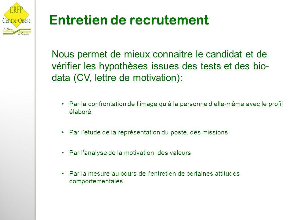 Entretien de recrutement Nous permet de mieux connaitre le candidat et de vérifier les hypothèses issues des tests et des bio- data (CV, lettre de mot