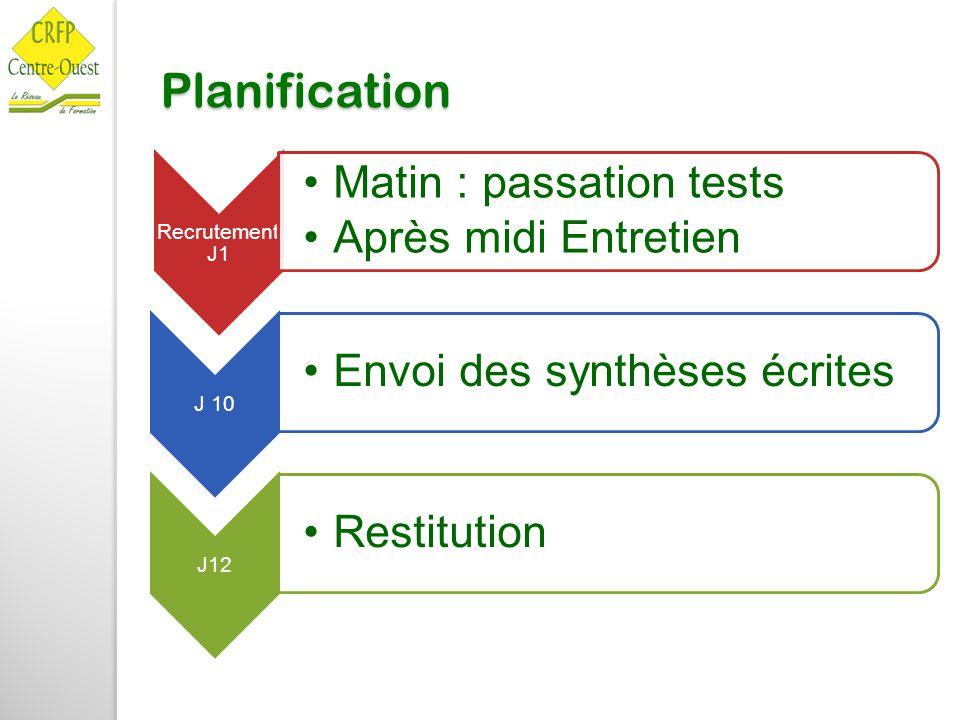 Planification Recrutement J1 Matin : passation tests Après midi Entretien J 10 Envoi des synthèses écrites J12 Restitution