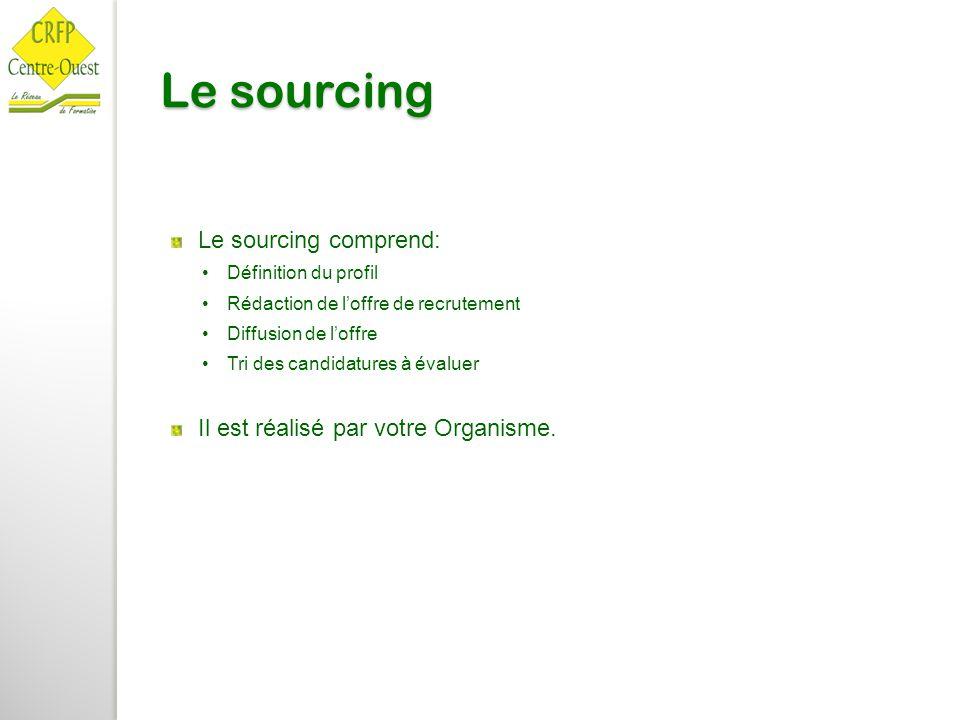 Le sourcing Le sourcing comprend: Définition du profil Rédaction de l'offre de recrutement Diffusion de l'offre Tri des candidatures à évaluer Il est