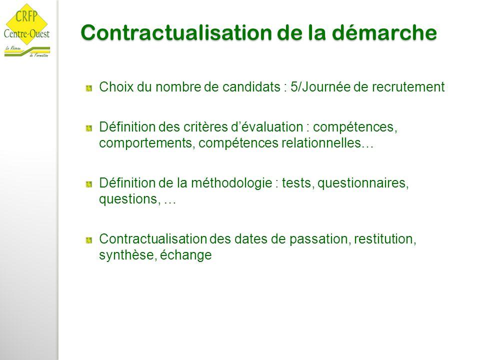 Contractualisation de la démarche Choix du nombre de candidats : 5/Journée de recrutement Définition des critères d'évaluation : compétences, comporte