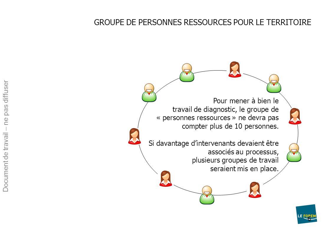 6 GROUPE DE PERSONNES RESSOURCES POUR LE TERRITOIRE Pour mener à bien le travail de diagnostic, le groupe de « personnes ressources » ne devra pas com