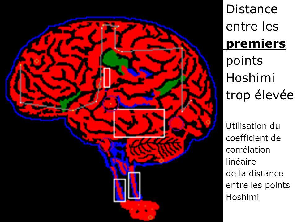 Distance entre les premiers points Hoshimi trop élevée Utilisation du coefficient de corrélation linéaire de la distance entre les points Hoshimi