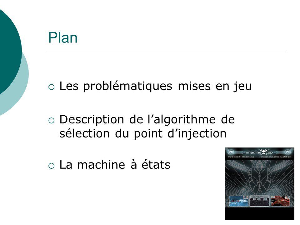 Plan  Les problématiques mises en jeu  Description de l'algorithme de sélection du point d'injection  La machine à états