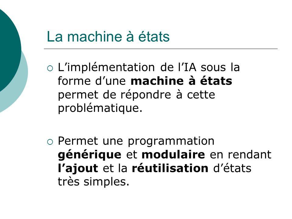La machine à états  L'implémentation de l'IA sous la forme d'une machine à états permet de répondre à cette problématique.