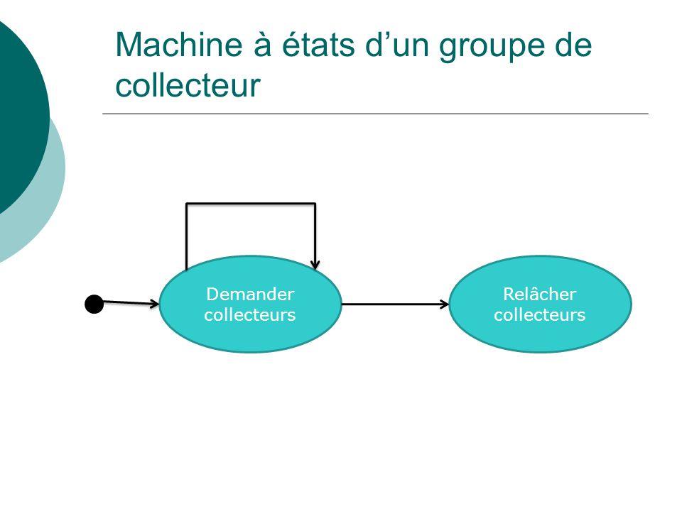 Machine à états d'un groupe de collecteur Demander collecteurs Relâcher collecteurs