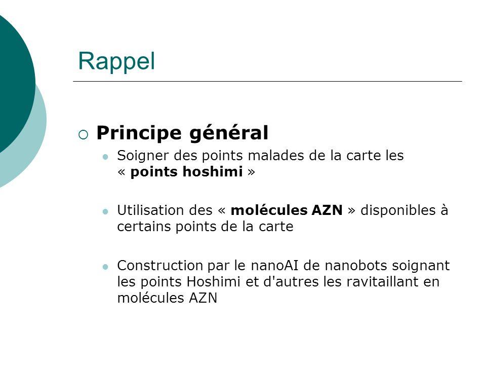  Principe général Soigner des points malades de la carte les « points hoshimi » Utilisation des « molécules AZN » disponibles à certains points de la carte Construction par le nanoAI de nanobots soignant les points Hoshimi et d autres les ravitaillant en molécules AZN