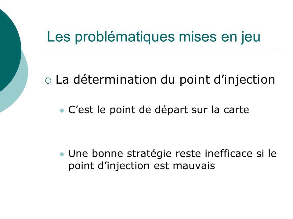  La détermination du point d'injection C'est le point de départ sur la carte Une bonne stratégie reste inefficace si le point d'injection est mauvais