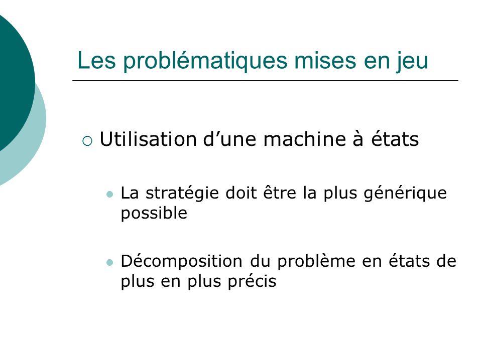  Utilisation d'une machine à états La stratégie doit être la plus générique possible Décomposition du problème en états de plus en plus précis
