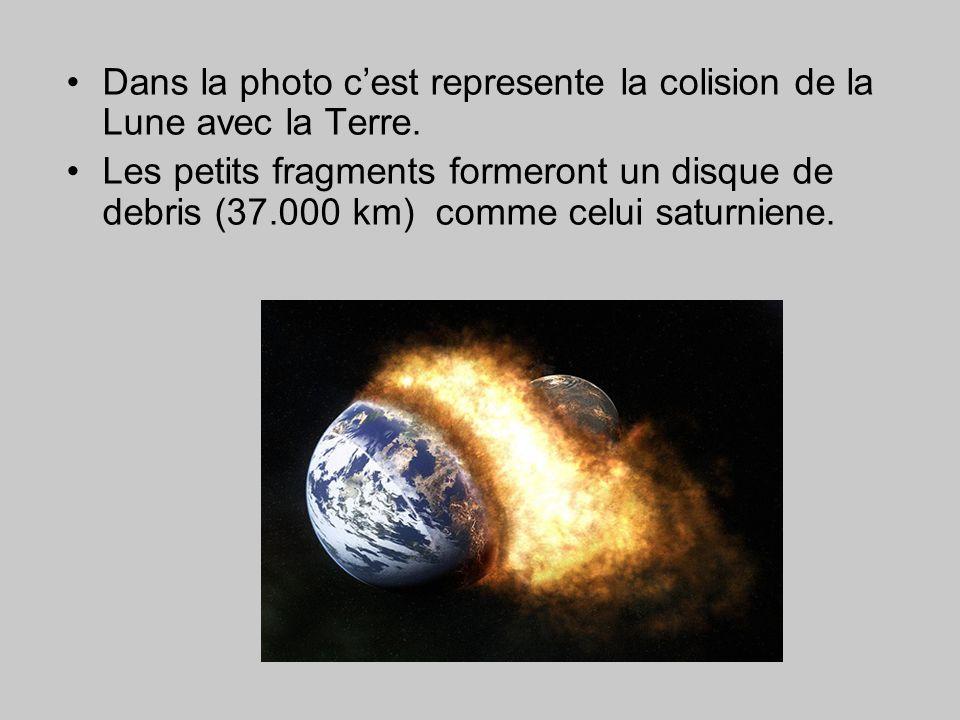 Dans la photo c'est represente la colision de la Lune avec la Terre. Les petits fragments formeront un disque de debris (37.000 km) comme celui saturn