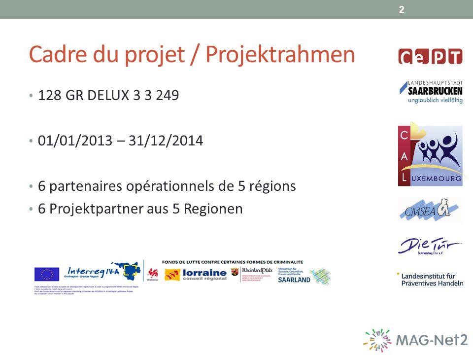 Cadre du projet / Projektrahmen 128 GR DELUX 3 3 249 01/01/2013 – 31/12/2014 6 partenaires opérationnels de 5 régions 6 Projektpartner aus 5 Regionen 2
