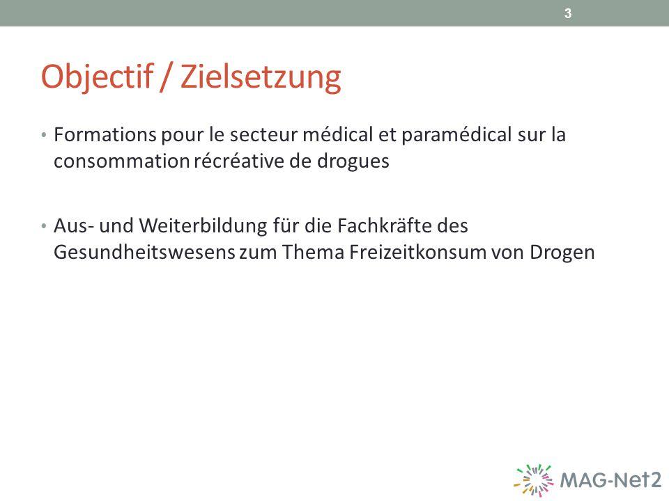 Objectif / Zielsetzung Formations pour le secteur médical et paramédical sur la consommation récréative de drogues Aus- und Weiterbildung für die Fachkräfte des Gesundheitswesens zum Thema Freizeitkonsum von Drogen 3