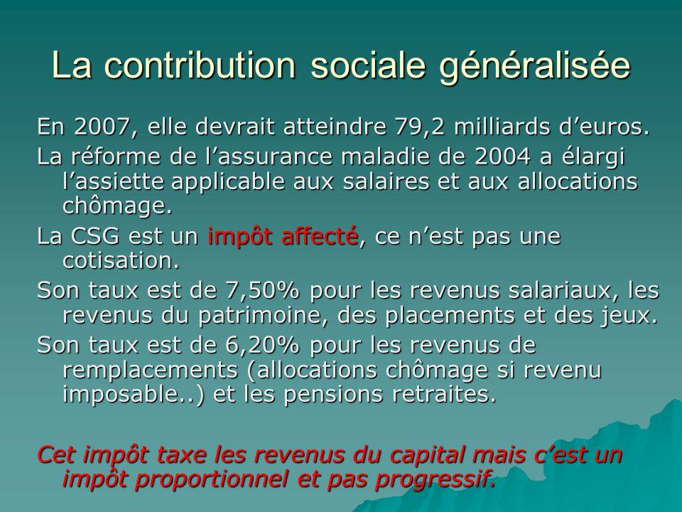 La contribution sociale généralisée En 2007, elle a été affectée pour  61,7% à l'assurance maladie (CNAM)  14,5% à la CNAF (allocations familiales)  13,8% au FSV (fond solidarité vieillesse)  10% aux autres régimes maladie et CNSA