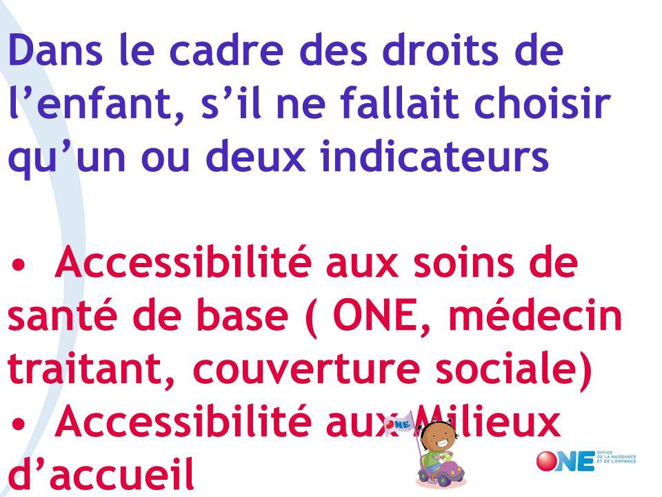 Enjeux de nouveaux indicateurs Dans le cadre des droits de l'enfant, s'il ne fallait choisir qu'un ou deux indicateurs Accessibilité aux soins de sant