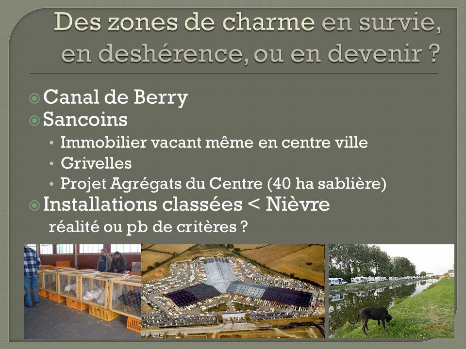  Canal de Berry  Sancoins Immobilier vacant même en centre ville Grivelles Projet Agrégats du Centre (40 ha sablière)  Installations classées < Nièvre réalité ou pb de critères