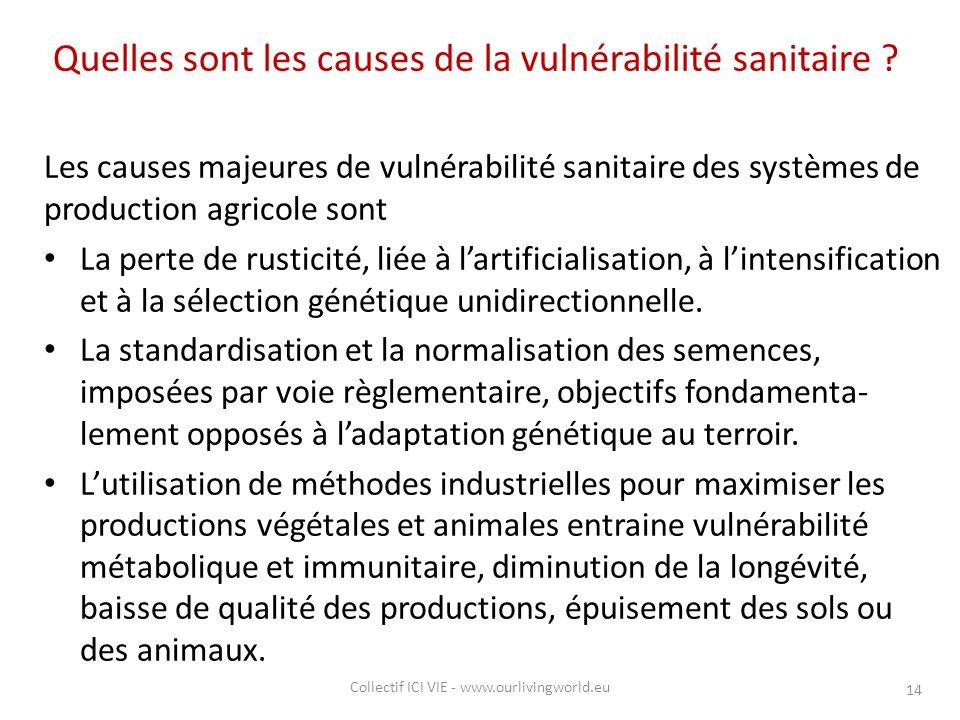 Quelles sont les causes de la vulnérabilité sanitaire ? Les causes majeures de vulnérabilité sanitaire des systèmes de production agricole sont La per