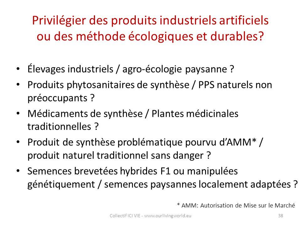 Privilégier des produits industriels artificiels ou des méthode écologiques et durables? Élevages industriels / agro-écologie paysanne ? Produits phyt
