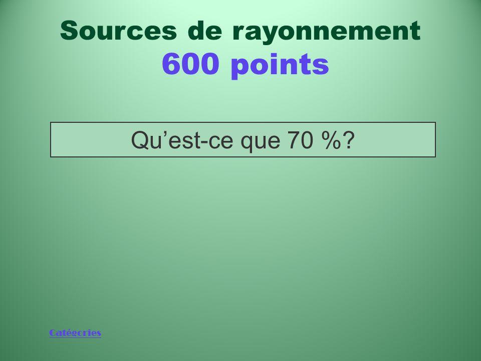 Catégories Pourcentage des rayonnements ionisants de source naturelle que votre corps reçoit de la Terre Sources de rayonnement 600 points