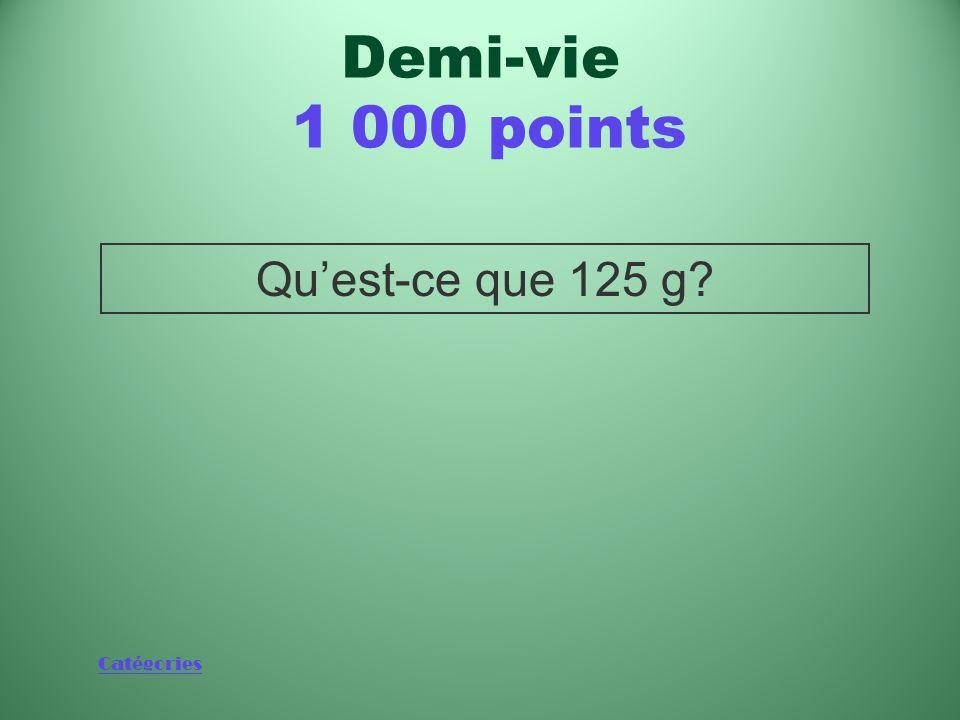 Catégories Quantité de bismuth 210 (demi-vie de 20 minutes) restant après 1 h sur une quantité initiale de 1 000 g Demi-vie 1 000 points