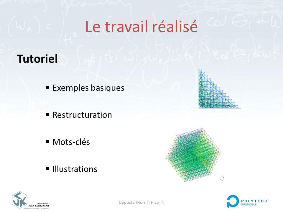 Baptiste Morin - Ricm 4 Le travail réalisé Tutoriel  Exemples basiques  Restructuration  Mots-clés  Illustrations