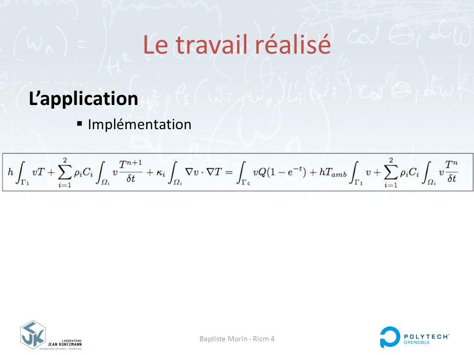 Baptiste Morin - Ricm 4 Le travail réalisé L'application  Implémentation