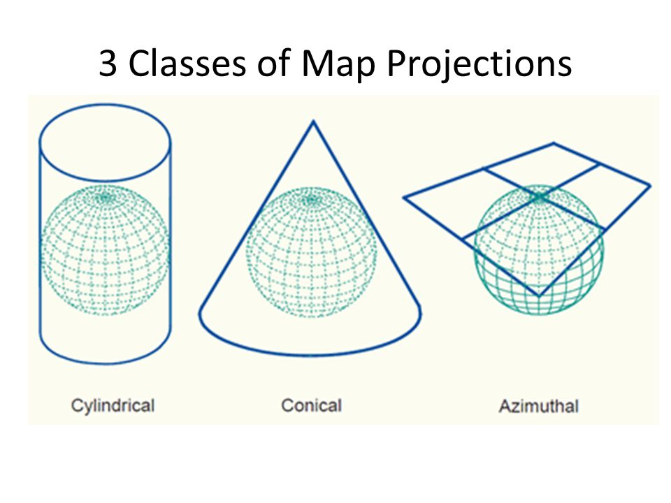 3 Classes of Map Projections