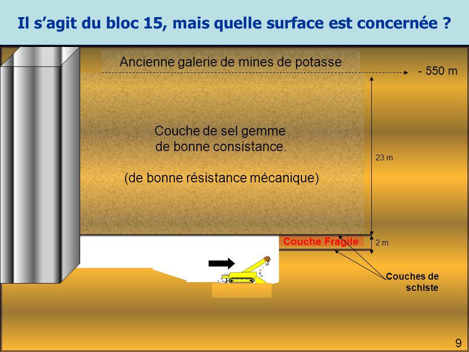 Il s'agit du bloc 15, mais quelle surface est concernée ? 9 Couche de sel gemme de bonne consistance. (de bonne résistance mécanique) 23 m 2 m Couche
