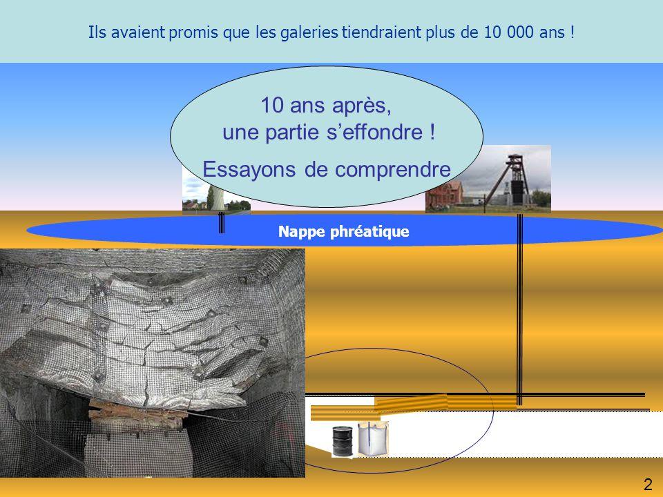 Ils avaient promis que les galeries tiendraient plus de 10 000 ans ! Nappe phréatique 2 10 ans après, une partie s'effondre ! Essayons de comprendre