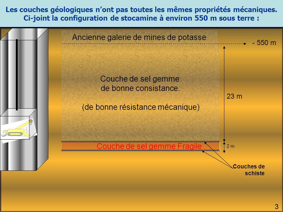 Les couches géologiques n'ont pas toutes les mêmes propriétés mécaniques. Ci-joint la configuration de stocamine à environ 550 m sous terre : 3 Couche