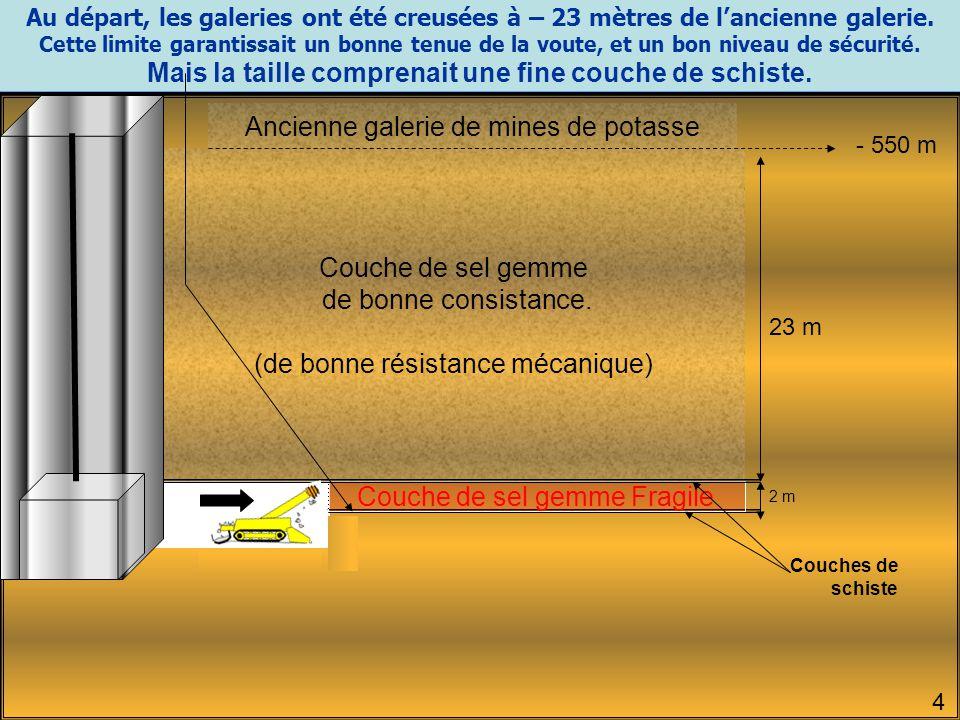 Afin d'avoir une extraction plus homogène, ils sont descendus de 2 mètres, sous une couche plus fragile, des mineurs de la CLIS avaient POURTANT prévenu de la dangerosité .
