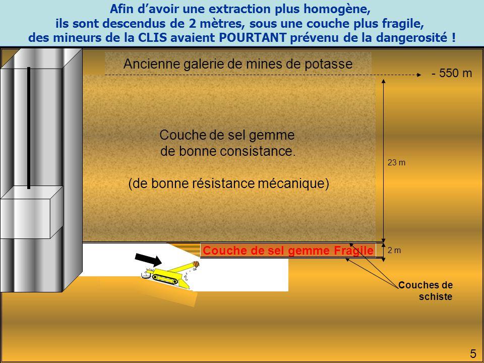Afin d'avoir une extraction plus homogène, ils sont descendus de 2 mètres, sous une couche plus fragile, des mineurs de la CLIS avaient POURTANT préve
