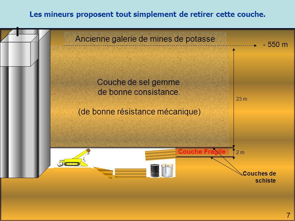 Les mineurs proposent tout simplement de retirer cette couche. 7 23 m 2 m Couche Fragile Couches de schiste Couche de sel gemme de bonne consistance.